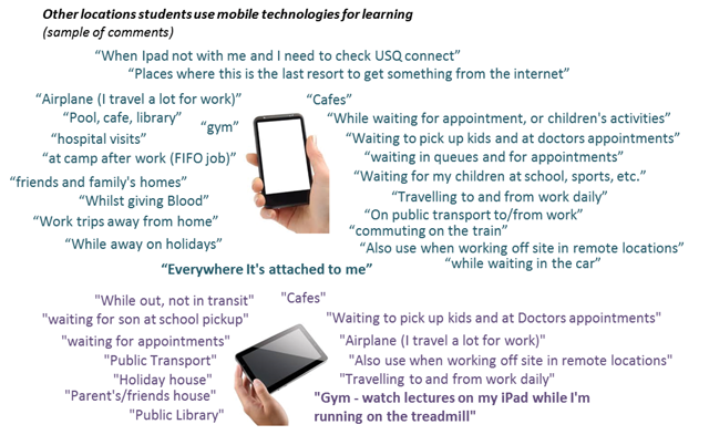 How Do Students Use Their Mobile Devices to Support Learning? A Case